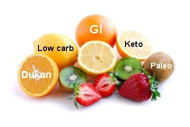 Diet2